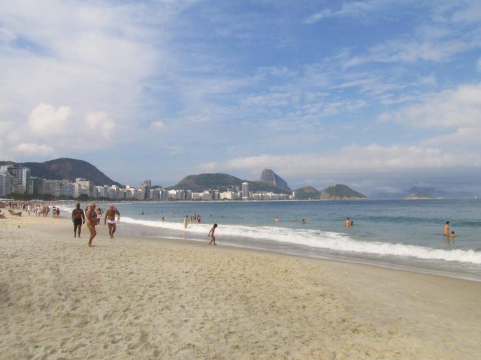 Copacabana Rio beach